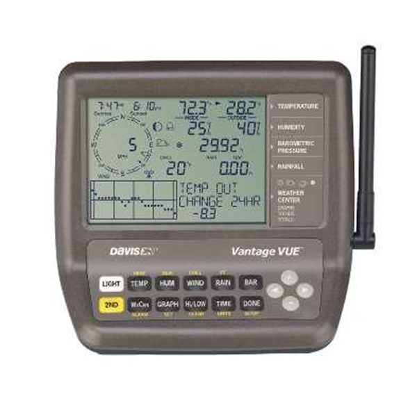 davis replacement parts for 06250 vantage vue® wireless weather station