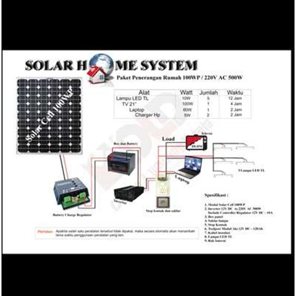 solar home system 100 wp