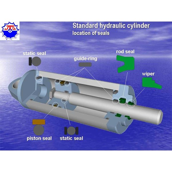 seal hydraulic and pneumatic, valve