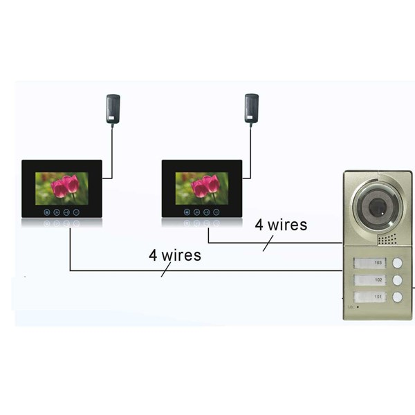 video door phone toucs screen dan handsfree color ccd sony 600 tvl indoor tablet