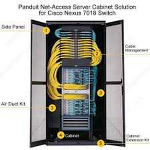 rack server panduit