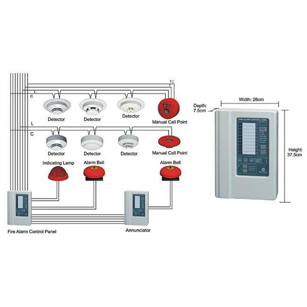 fire security system, system alarm, smoke detector, heat detector dll.
