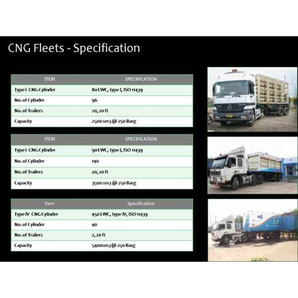 cng ( compressed natural gas), gas alam terkompresi-1