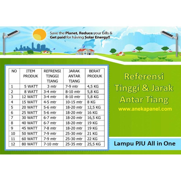 paket pju surya all in one-1