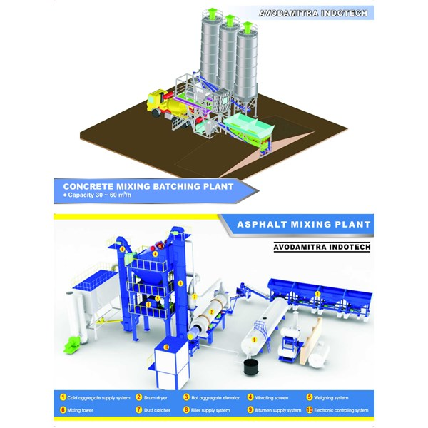 stone crusher, bagging scale, batching plant, amp plant-1