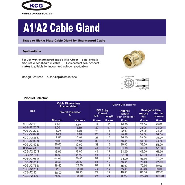 cable gland-7