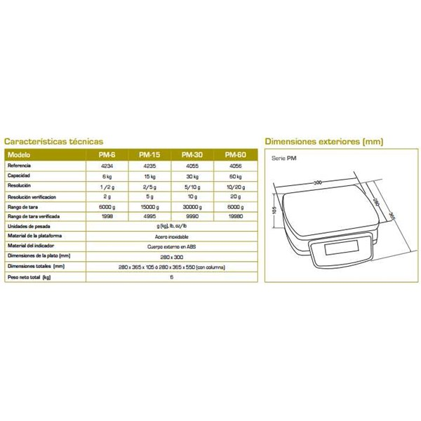 weighing scale - pm type-2