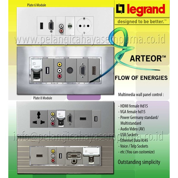 legrand multimedia wall panel
