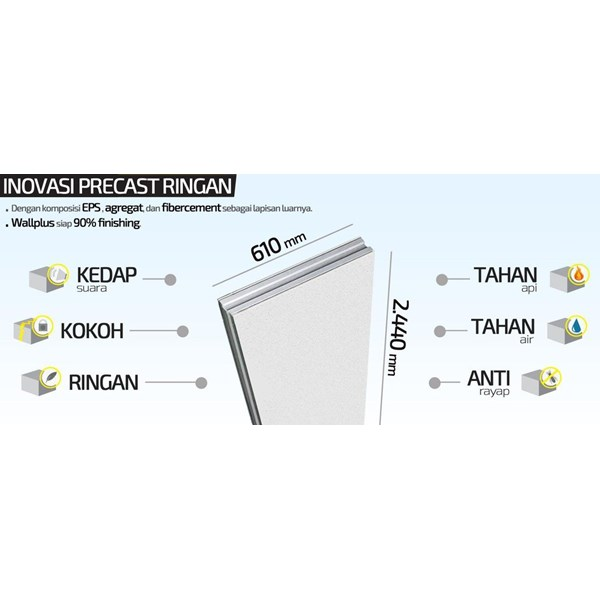 panel wall plus pengganti bata ringan-1