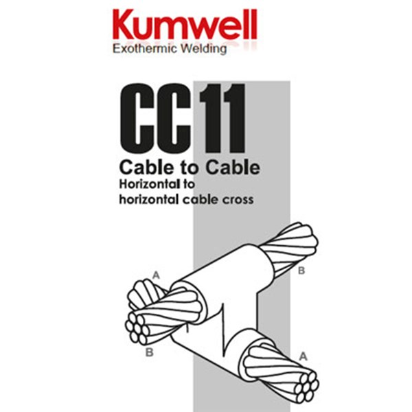 moulding kumwell cc11 - cable to cable-1