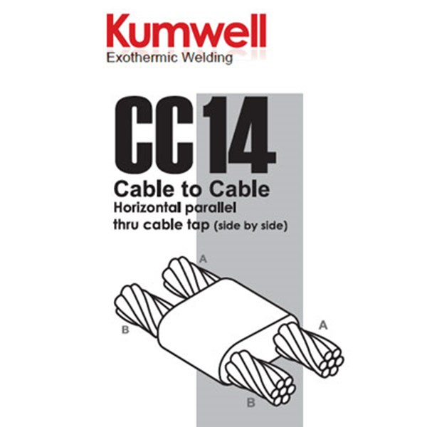 moulding kumwell cc14 - cable to cable-1
