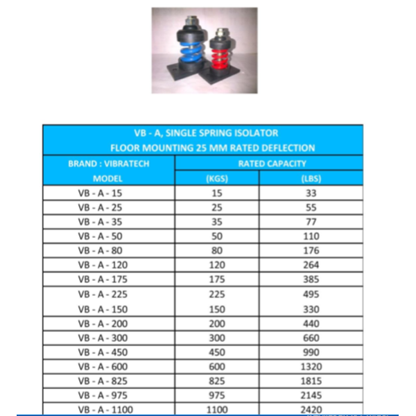 jual vibration dan control technology