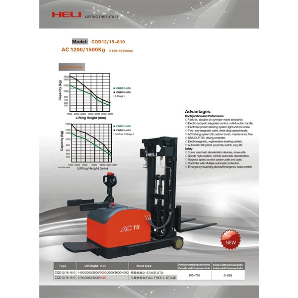 stacker full electric heli