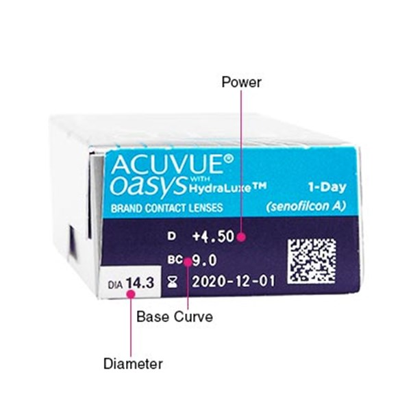 1 day acuvue oasys-1