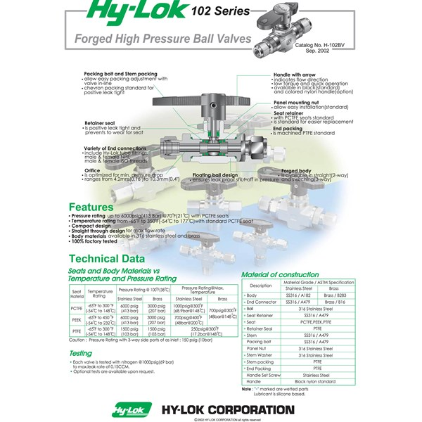 hy lok 102 series forged hp ball valves-1