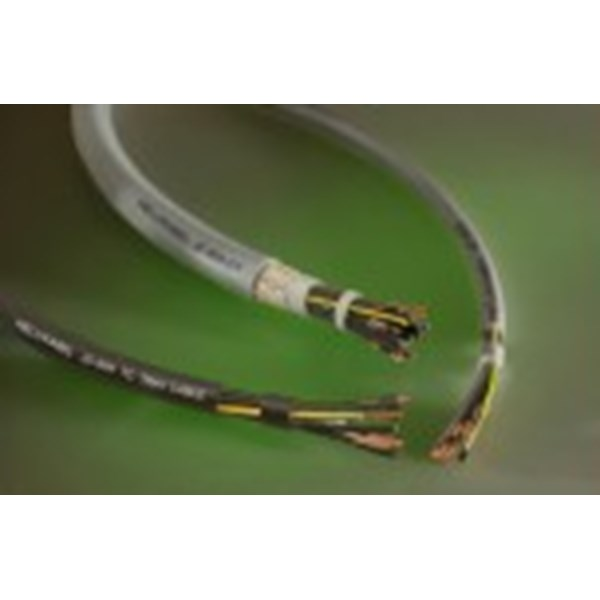 cable all types brand helukabel