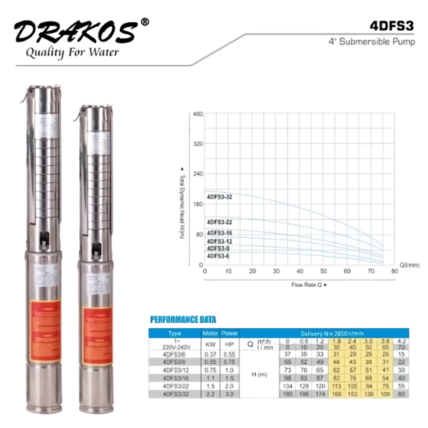 submersible pump drakos 4dfs3/32 4 inch