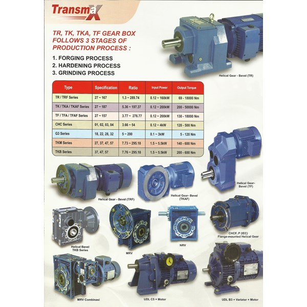 helical gearbox yuema-1