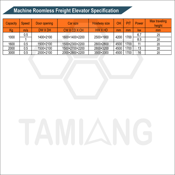 tamiang machine roomless freight elevator specifications