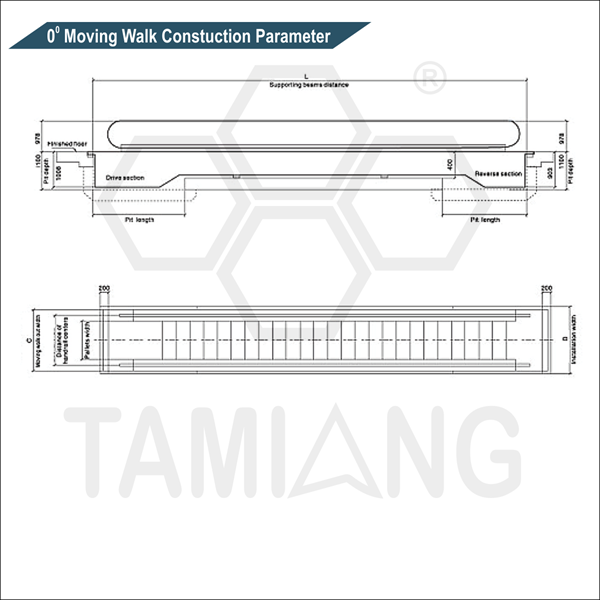 tamiang moving walk construction parameter