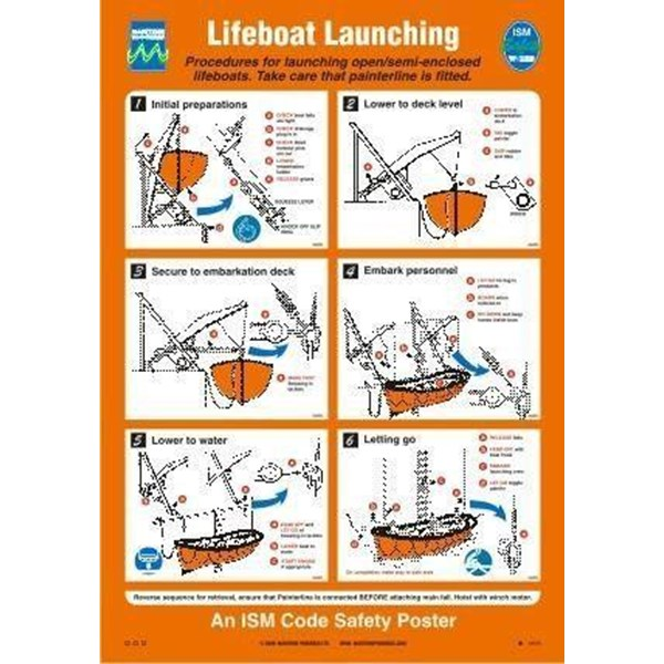 lifeboat launching poster alat safety lainnya
