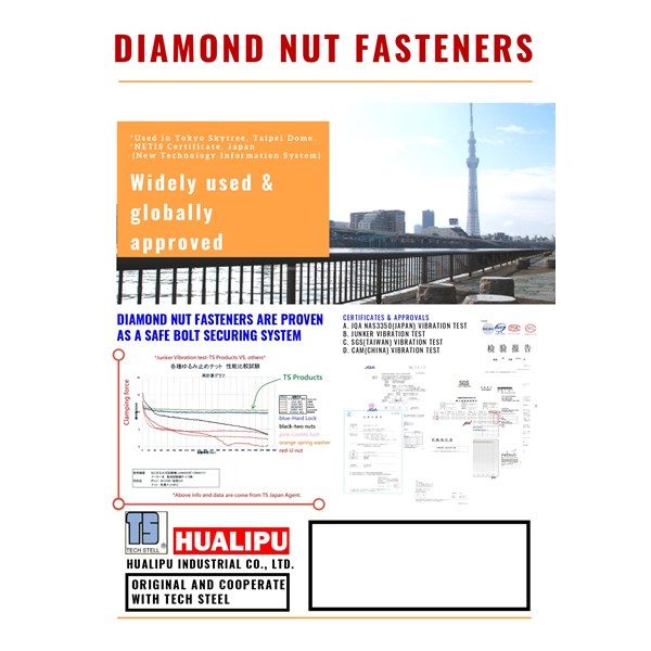 diamond nut fasteners-4
